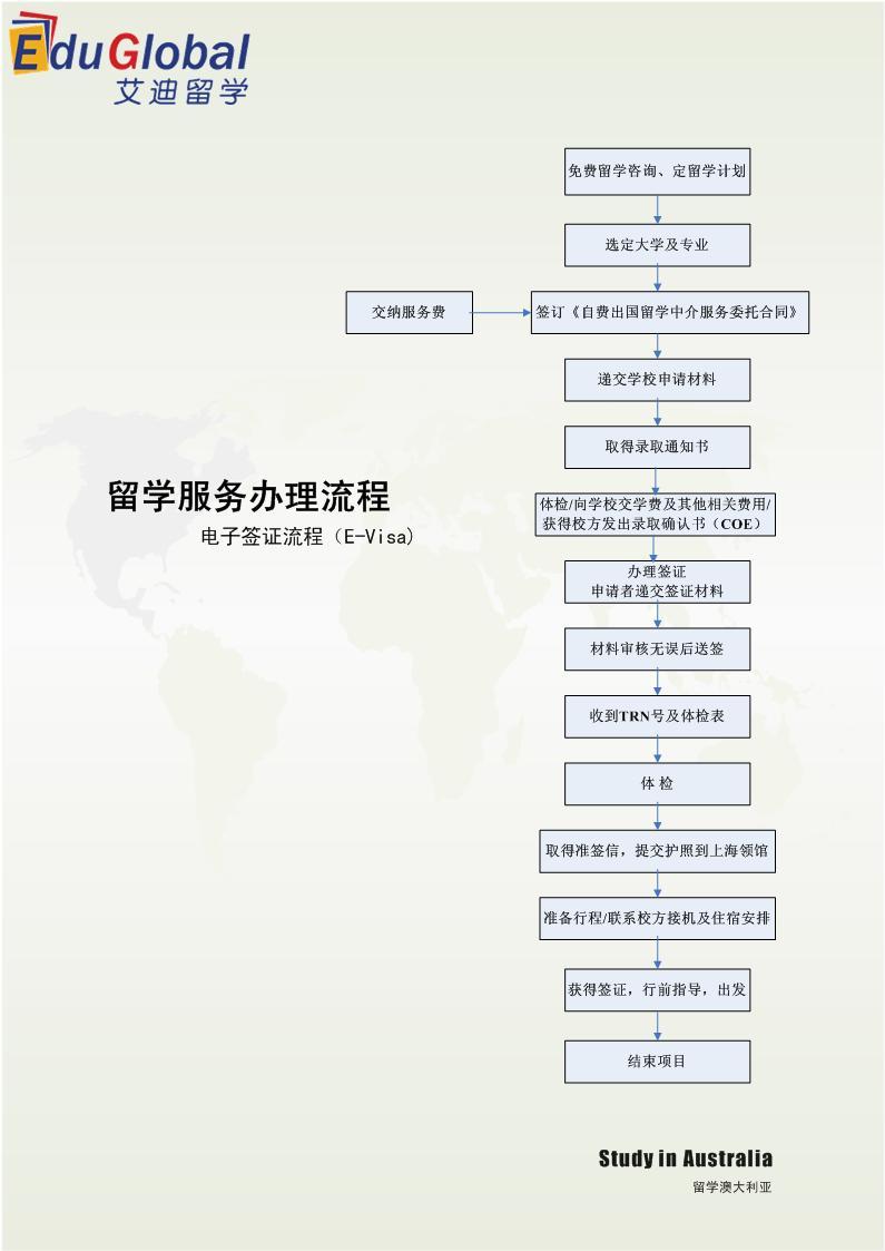 艾迪国际澳洲留学办理流程(电子签证)